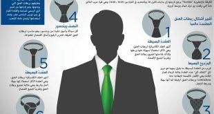 صورة كيفية ربطة العنق , اعرف ازاى تربط الكرفته لوحدك