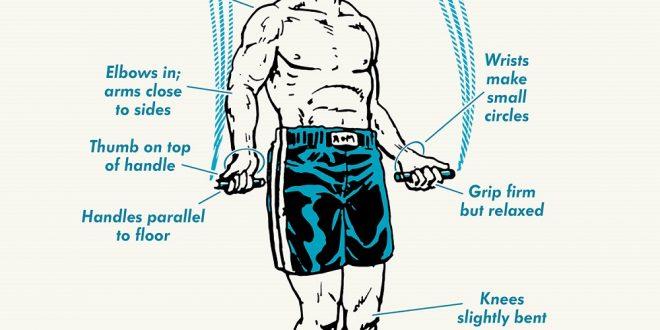 صورة فوائد رياضة نط الحبل , مع نط الحبل تمد جسمك بالحيويه