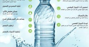 صورة التخلص من سموم الجسم بالماء , تناول الماء لنتنظيف اعضاء جسمك