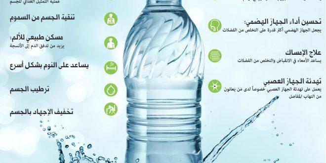 صور التخلص من سموم الجسم بالماء , تناول الماء لنتنظيف اعضاء جسمك