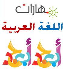 صورة حروف المد في اللغة العربية , كيفية تطبيق النطق بحروف المد ومعرفة اساسيات القراءة